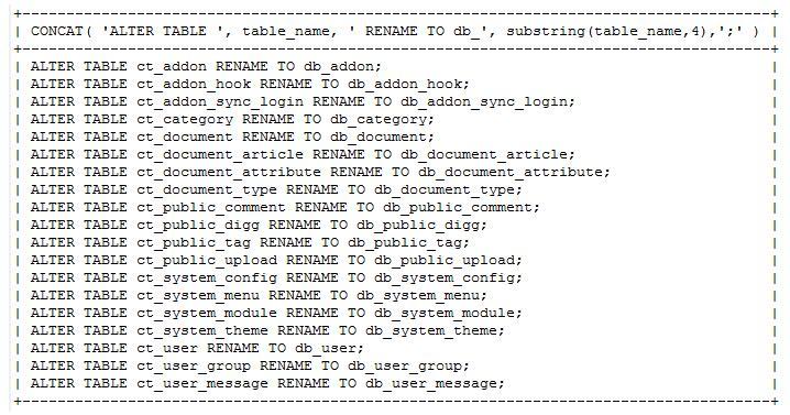 MySQL 使用SQL语句修改表名的实现