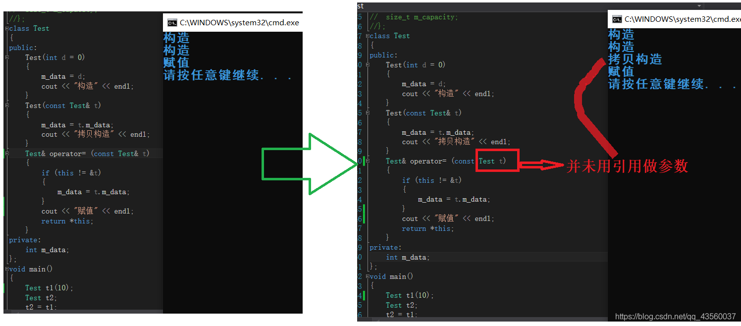 C++类中六个默认的成员函数详解